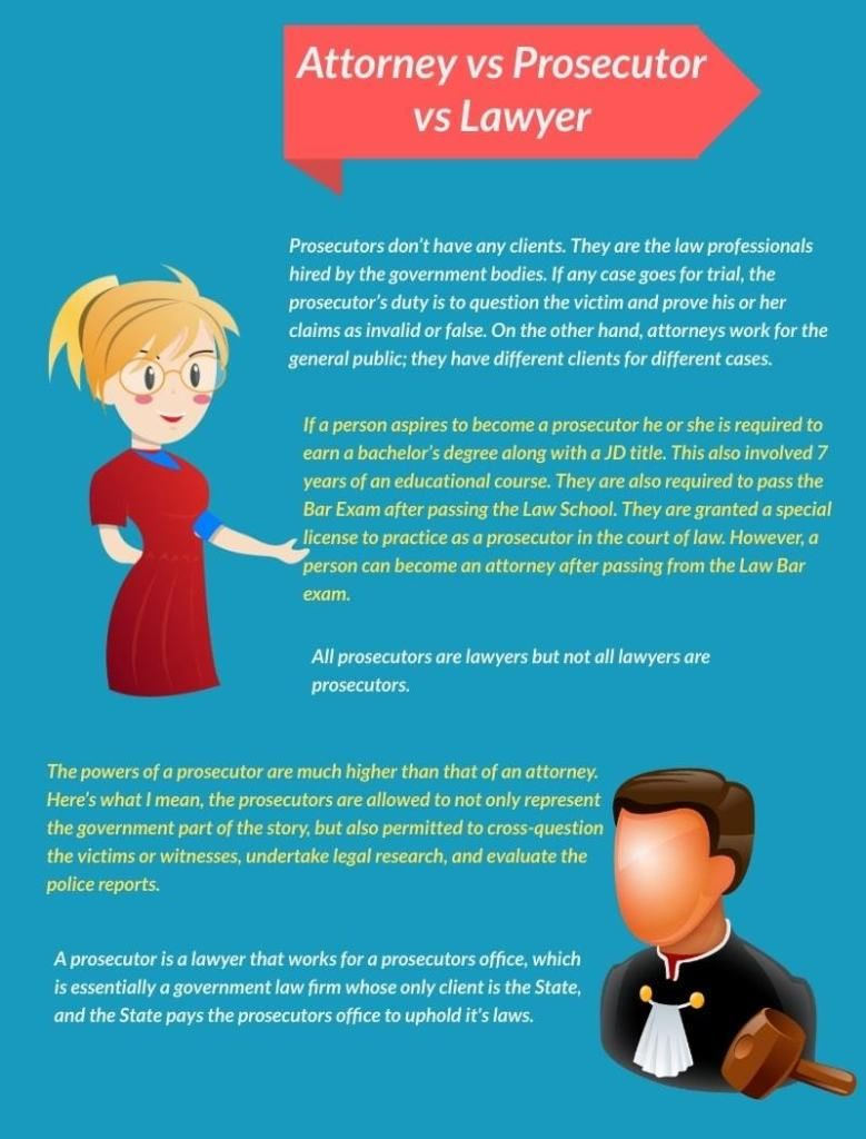 The Difference Between an Attorney and a Lawyer